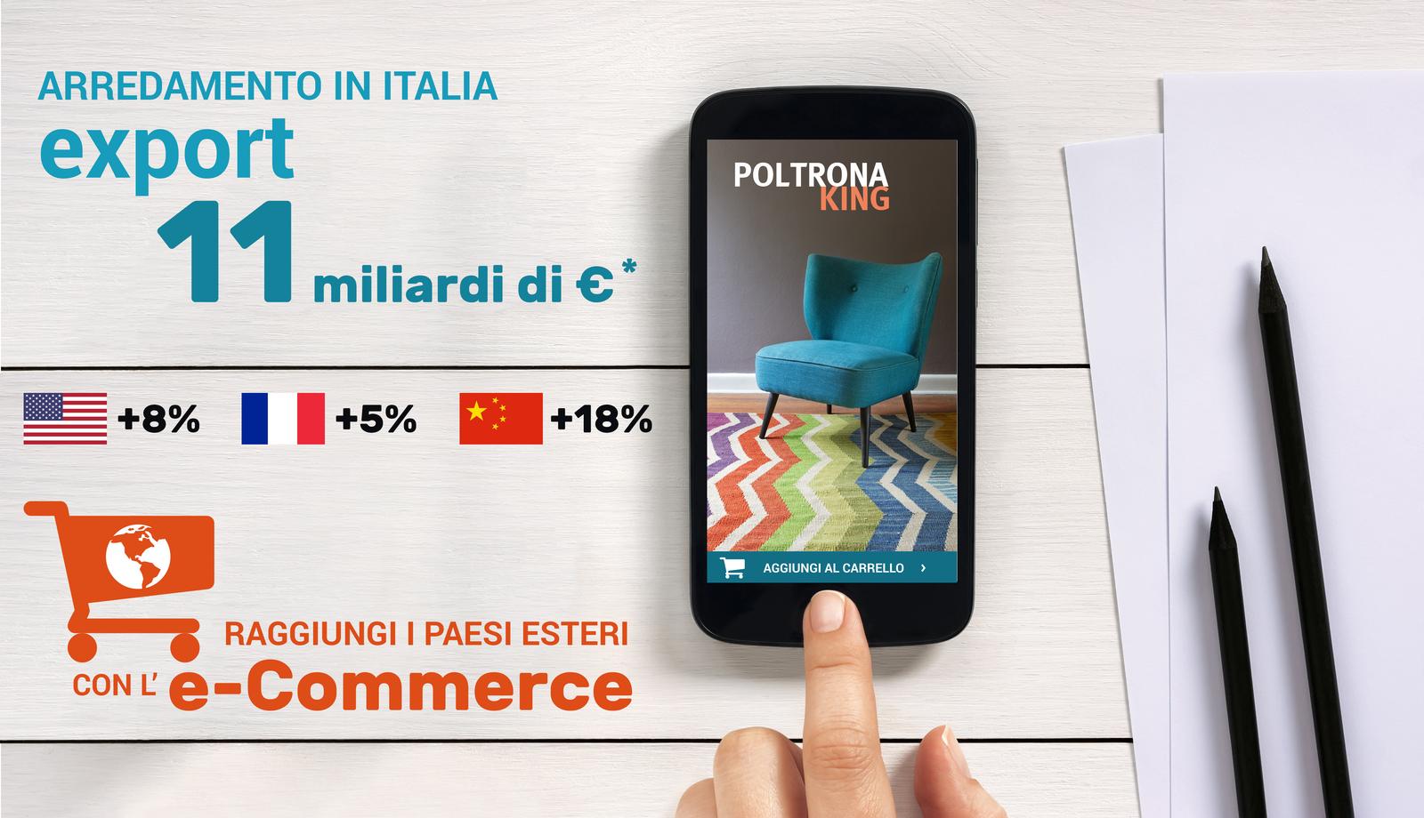 E-commerce arredo: lo strumento giusto per l'internazionalizzazione - MM-One ...