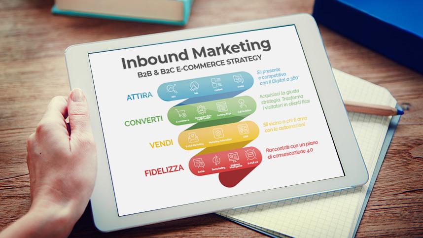 mm-one_inbound_marketing_funnel