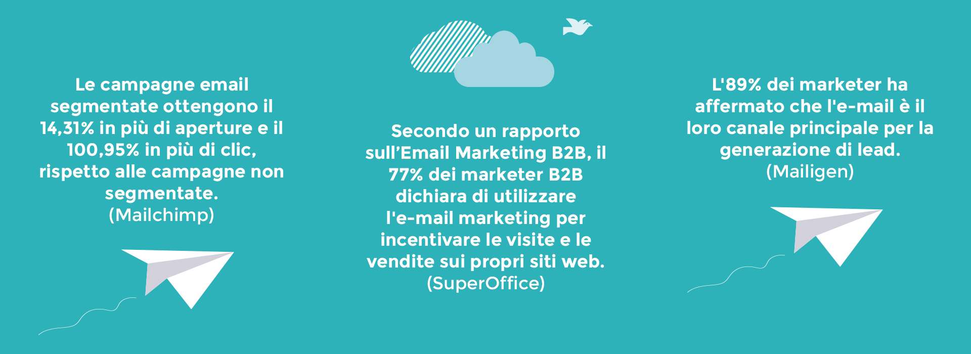 infografica_marketing_automation