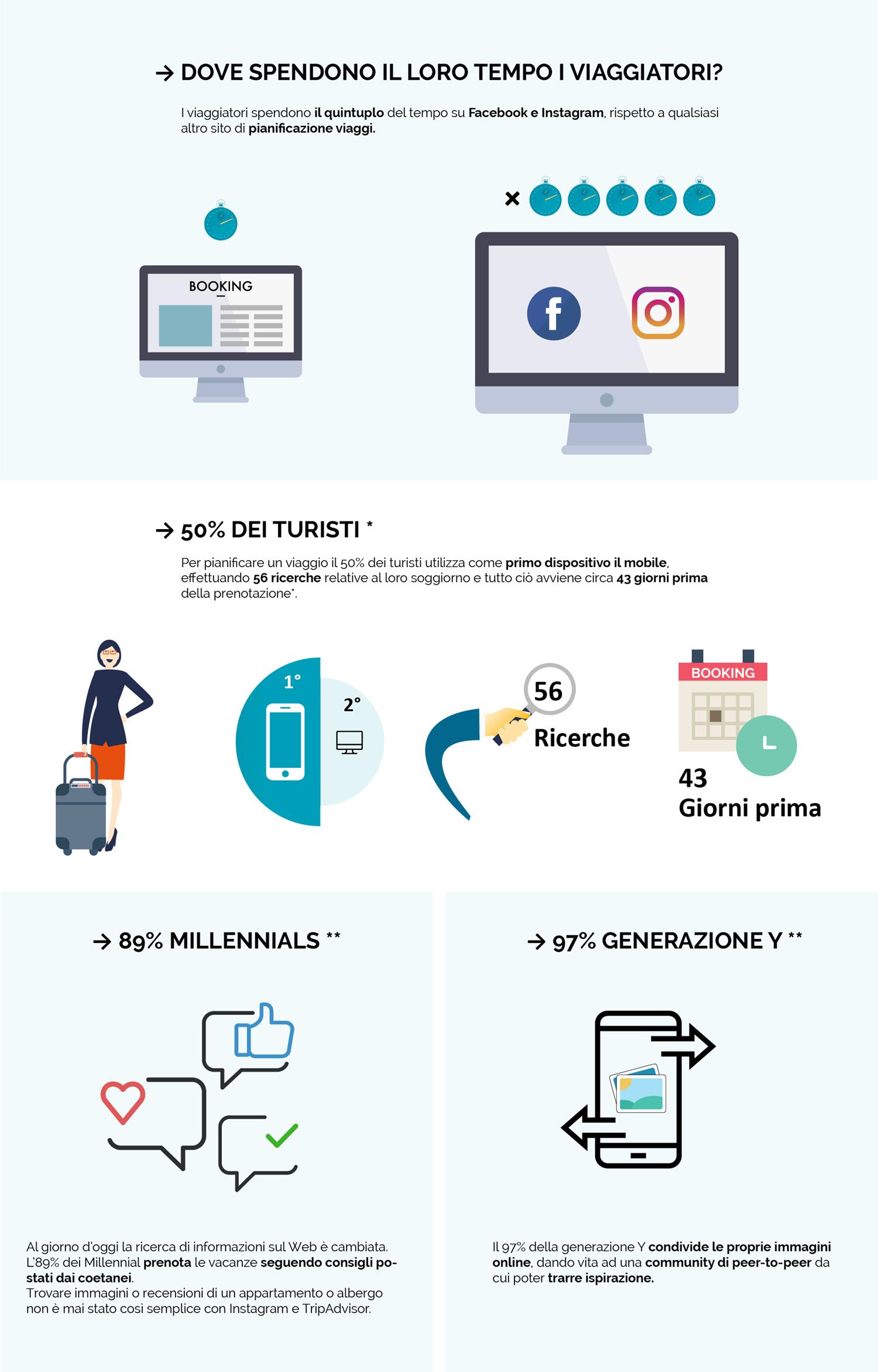 Infografica leggera